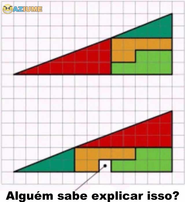 Alguém sabe explicar isso?